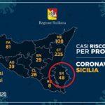 (VIDEO) 48 i positivi al Coronavirus in provincia di Siracusa. 630 in tutta l'isola